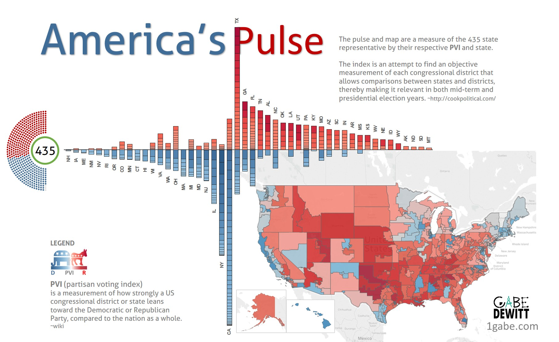Cook partisan voting index, PVI, Partisan Voting Index, Election 2016, State Representatives, infographic, politics, by Gabe DeWitt, Tableau, PowerPoint, Data, Visualization